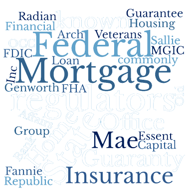 Bank collection and recovery software word cloud graphic.